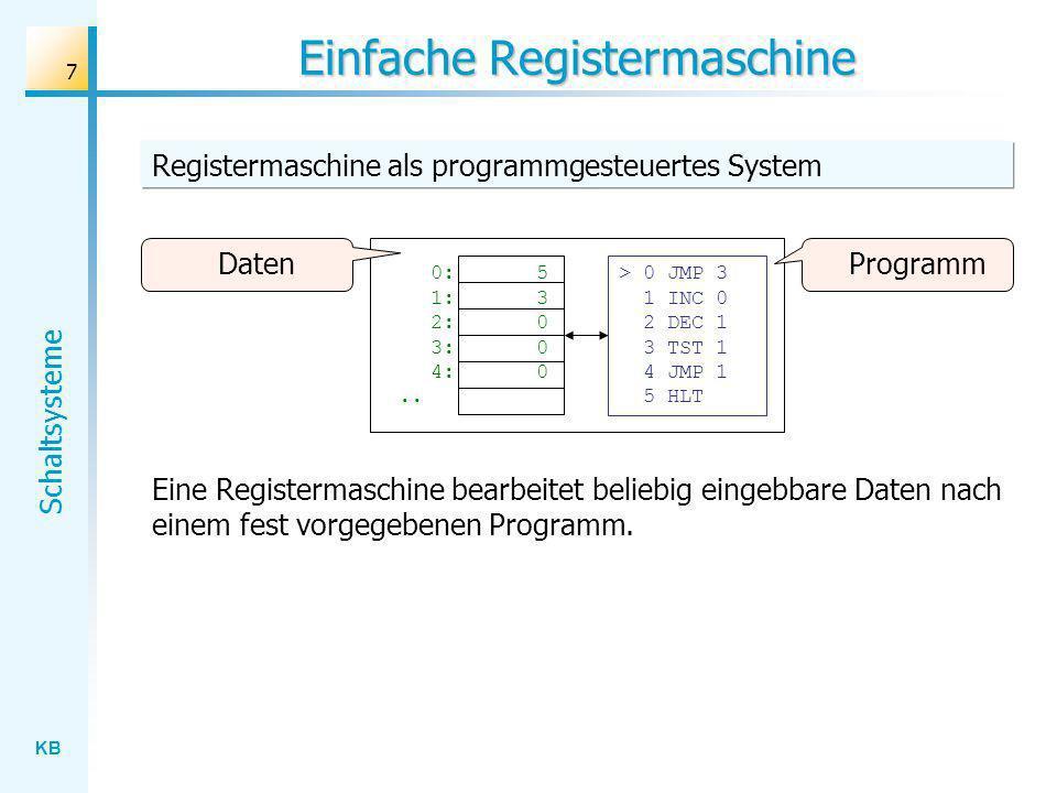 KB Schaltsysteme 7 Einfache Registermaschine > 0 JMP 3 1 INC 0 2 DEC 1 3 TST 1 4 JMP 1 5 HLT 0:5 1:3 2:0 3:0 4:0.. Registermaschine als programmgesteu