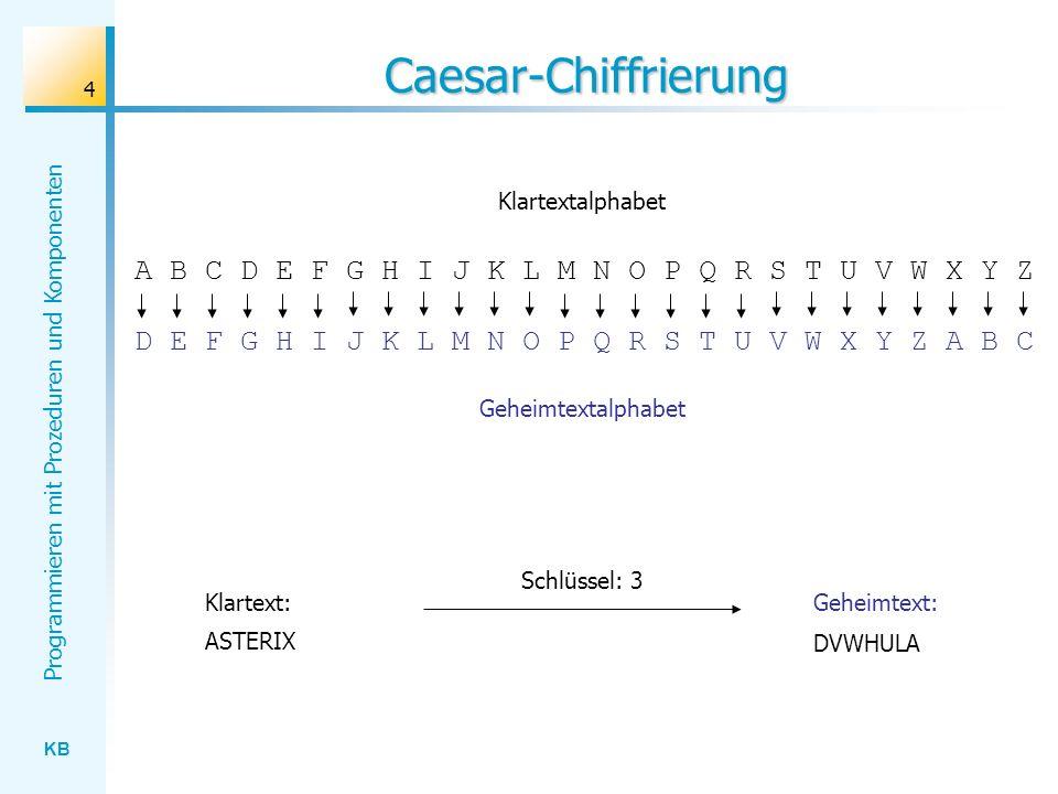 KB Programmieren mit Prozeduren und Komponenten 4 Caesar-Chiffrierung A B C D E F G H I J K L M N O P Q R S T U V W X Y Z D E F G H I J K L M N O P Q R S T U V W X Y Z A B C Klartextalphabet Geheimtextalphabet Schlüssel: 3 Klartext: ASTERIX Geheimtext: DVWHULA