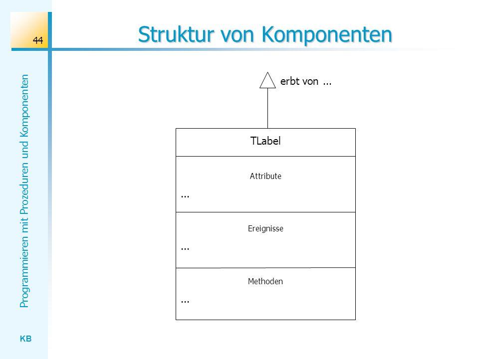 KB Programmieren mit Prozeduren und Komponenten 44 Struktur von Komponenten TLabel Attribute...