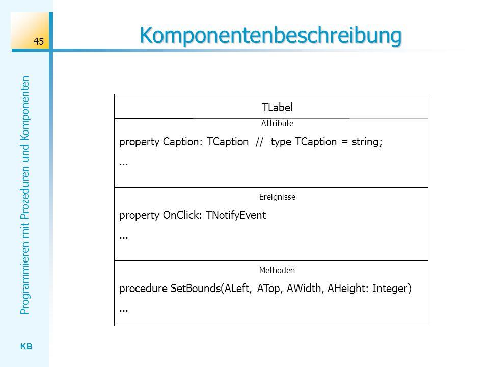 KB Programmieren mit Prozeduren und Komponenten 45 Komponentenbeschreibung TLabel Attribute property Caption: TCaption // type TCaption = string;...