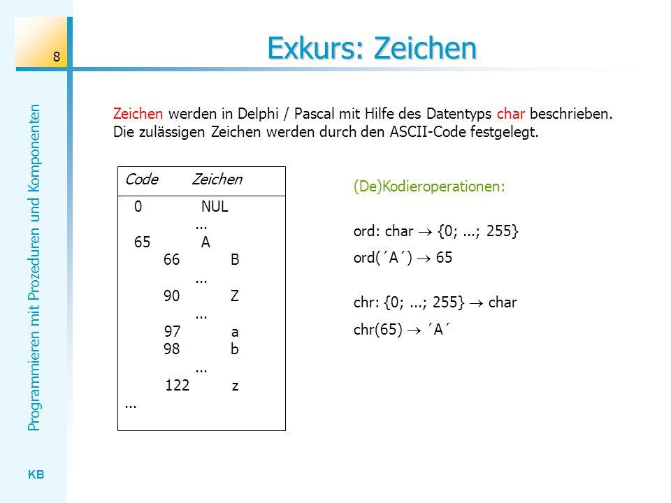KB Programmieren mit Prozeduren und Komponenten 29 TSpinEdit-Komponente SpEdSchluessel: TSpinEdit Attribute MinValue : 0 MaxValue : 25 Value: 3...