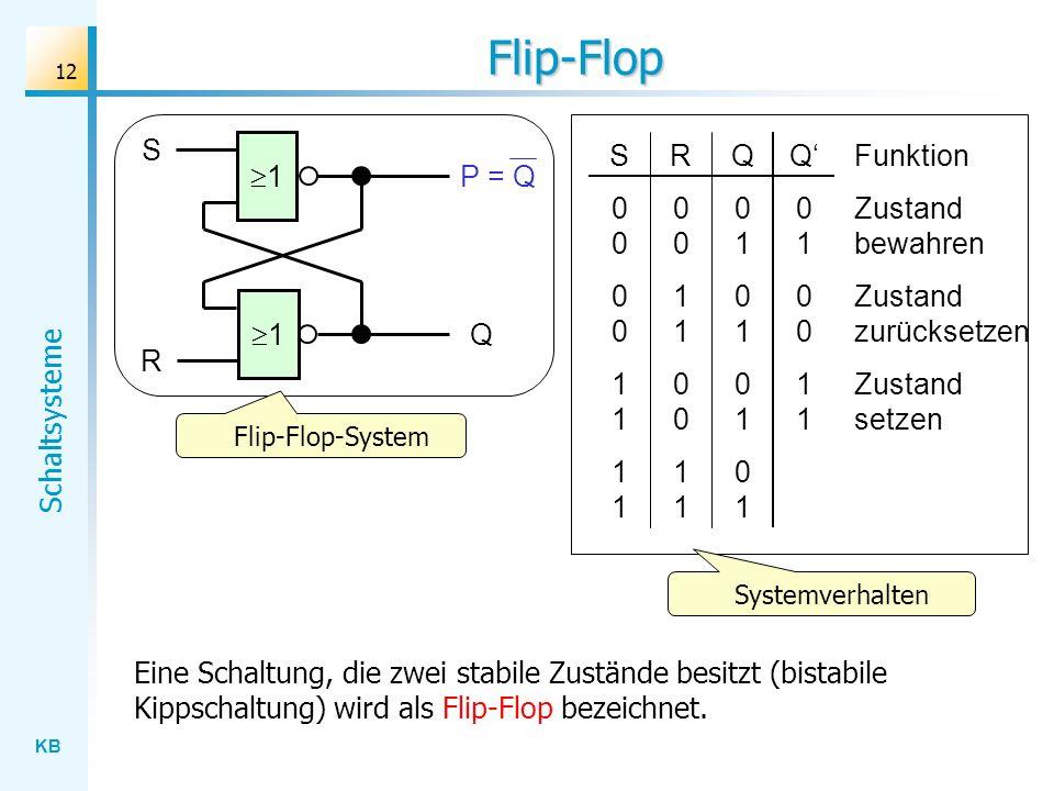 KB Schaltsysteme 12 Flip-Flop FunktionS00001111S000011110011 R00110011R001100110101 Q010011Q01001101 Q01010101Q01010101 Zustand bewahren Zustand zurüc