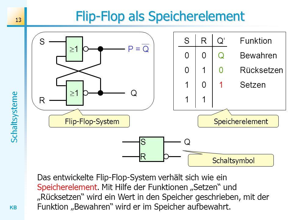 KB Schaltsysteme 13 Flip-Flop als Speicherelement S0011S0011 R0101R0101 QQ01QQ01 Funktion Bewahren Rücksetzen Setzen S R Q Das entwickelte Flip-Flop-S