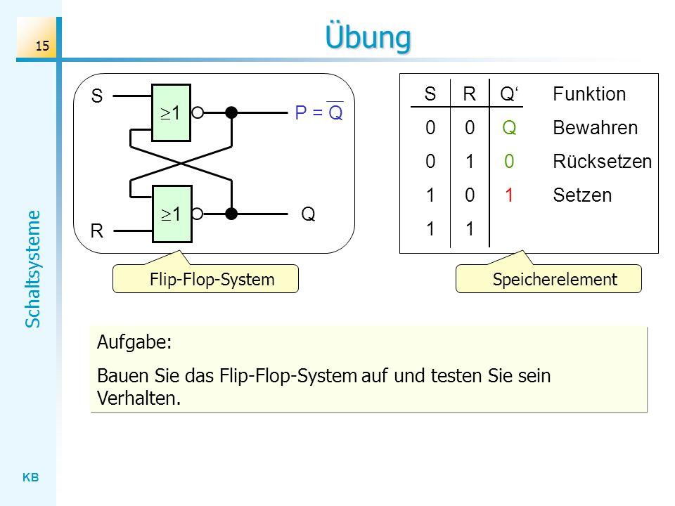 KB Schaltsysteme 15 Übung Aufgabe: Bauen Sie das Flip-Flop-System auf und testen Sie sein Verhalten. S0011S0011 R0101R0101 QQ01QQ01 Funktion Bewahren
