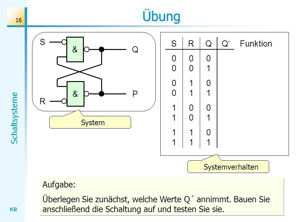 KB Schaltsysteme 16 Übung FunktionS00001111S000011110011 R00110011R001100110101 QQ01010101Q01010101 & S Q & R P System Systemverhalten Aufgabe: Überle