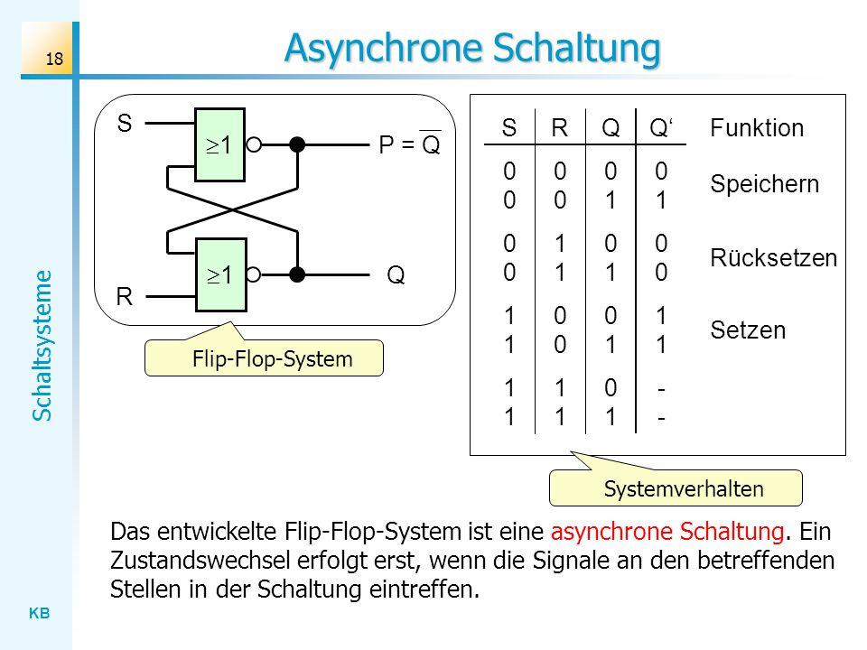 KB Schaltsysteme 18 Asynchrone Schaltung FunktionS00001111S000011110011 R00110011R001100110101 Q010011--Q010011--01- Q01010101Q01010101 Speichern Rück