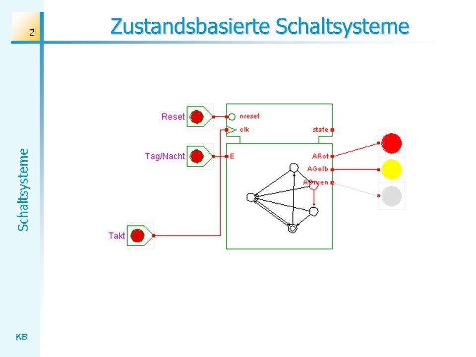 KB Schaltsysteme 2 Zustandsbasierte Schaltsysteme