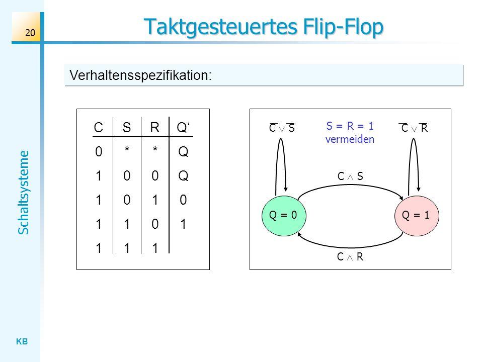 KB Schaltsysteme 20 Taktgesteuertes Flip-Flop S*0011S*0011 R*0101R*0101 QQQ01QQQ01 C01111C01111 C S Q = 0Q = 1 C RC S C R S = R = 1 vermeiden Verhalte