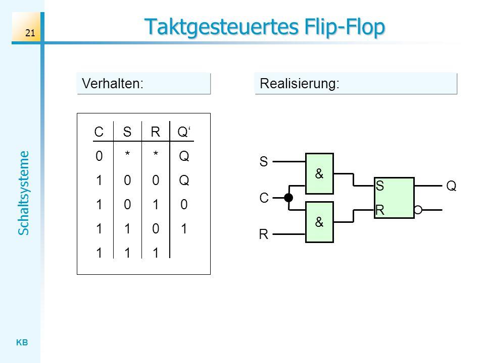KB Schaltsysteme 21 Taktgesteuertes Flip-Flop S*0011S*0011 R*0101R*0101 QQQ01QQQ01 C01111C01111 Verhalten: S Q R S R & & C Realisierung: