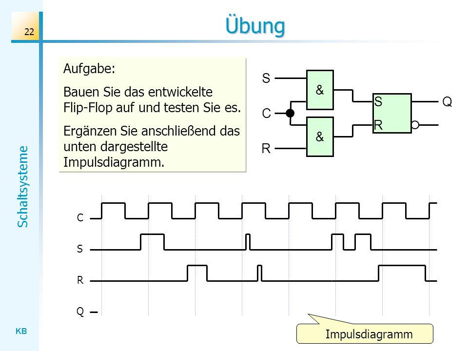 KB Schaltsysteme 22 Übung C S Q R S Q R S R & & C Aufgabe: Bauen Sie das entwickelte Flip-Flop auf und testen Sie es. Ergänzen Sie anschließend das un