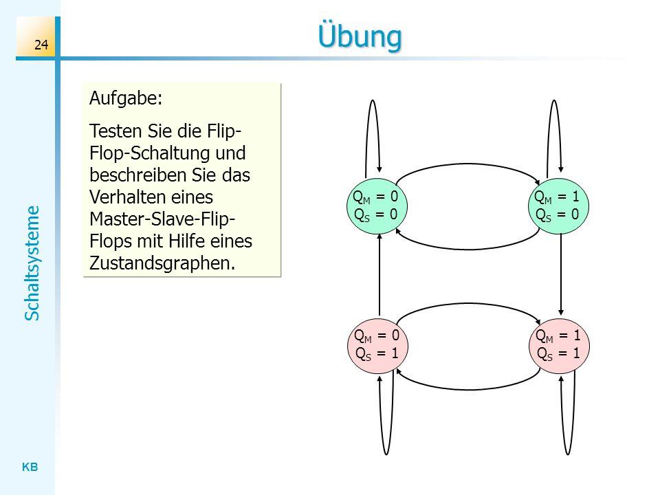 KB Schaltsysteme 24 Übung Aufgabe: Testen Sie die Flip- Flop-Schaltung und beschreiben Sie das Verhalten eines Master-Slave-Flip- Flops mit Hilfe eine
