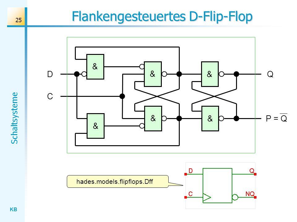 KB Schaltsysteme 25 Flankengesteuertes D-Flip-Flop & DQ & P = Q & & & & C hades.models.flipflops.Dff