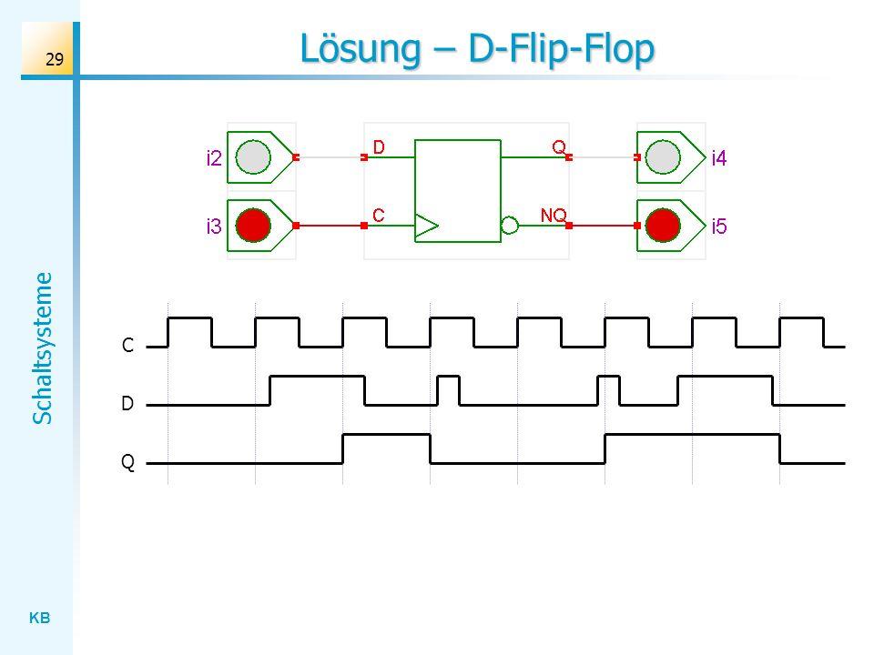 KB Schaltsysteme 29 Lösung – D-Flip-Flop C D Q