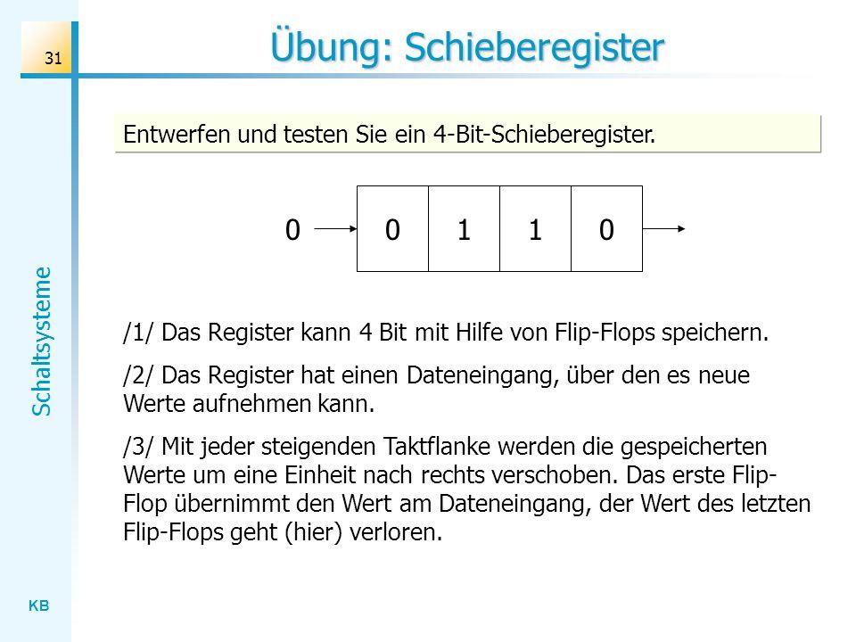 KB Schaltsysteme 31 Übung: Schieberegister Entwerfen und testen Sie ein 4-Bit-Schieberegister. /1/ Das Register kann 4 Bit mit Hilfe von Flip-Flops sp