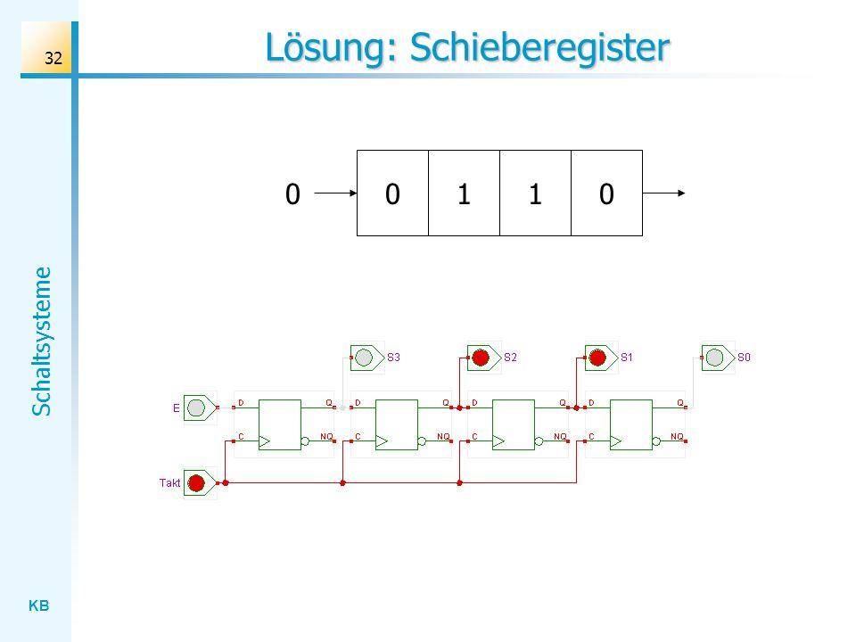 KB Schaltsysteme 32 Lösung: Schieberegister 01001