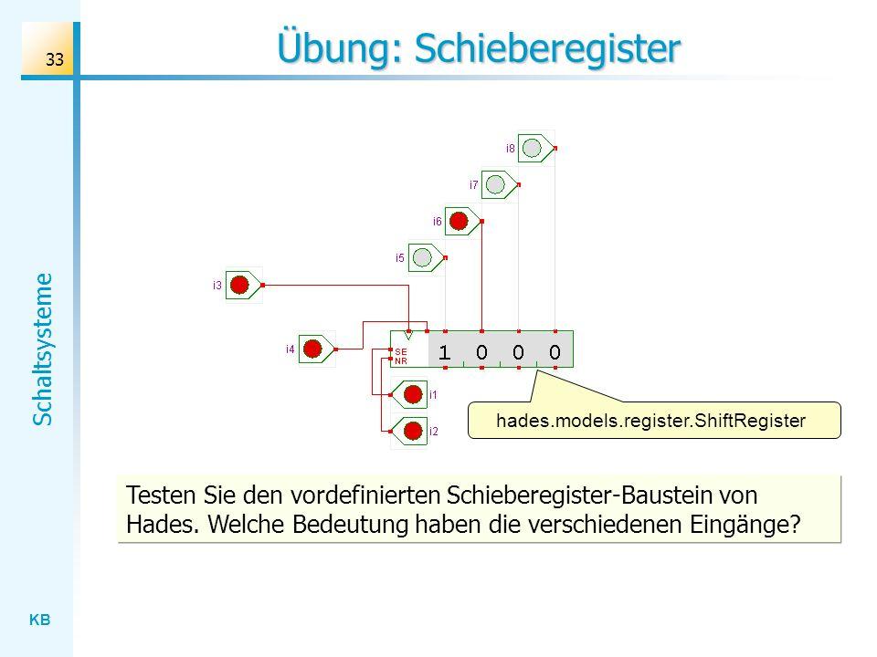 KB Schaltsysteme 33 Übung: Schieberegister hades.models.register.ShiftRegister Testen Sie den vordefinierten Schieberegister-Baustein von Hades. Welch