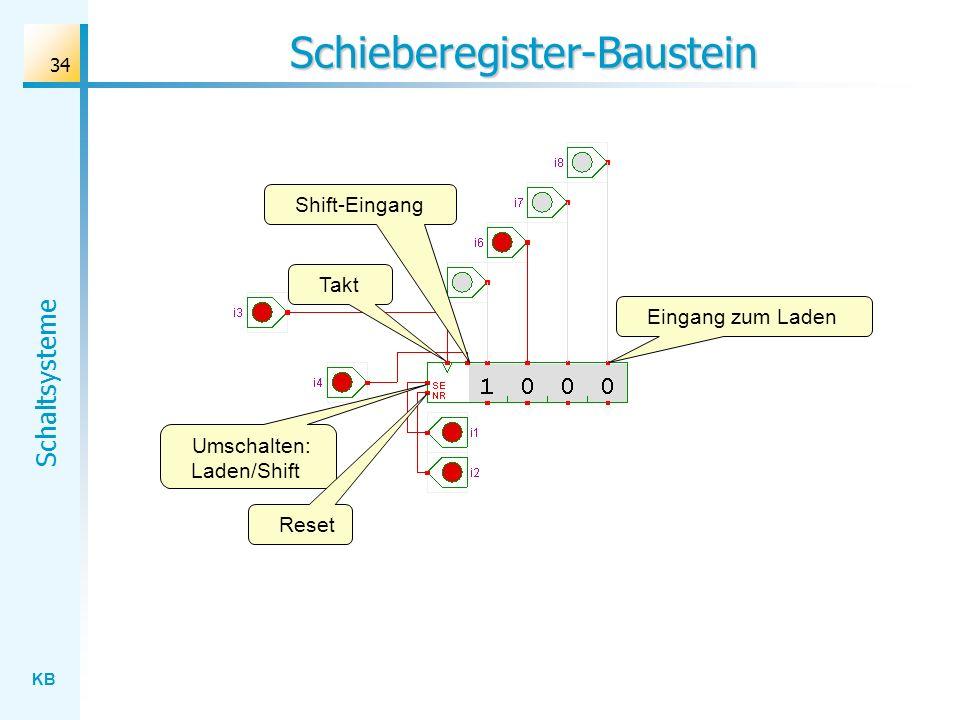 KB Schaltsysteme 34 Schieberegister-Baustein Eingang zum Laden Takt Shift-Eingang Umschalten: Laden/Shift Reset