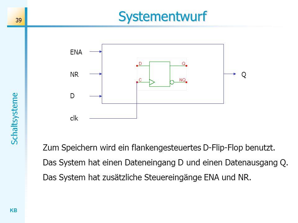 KB Schaltsysteme 39 Systementwurf ENA NR D clk Q Zum Speichern wird ein flankengesteuertes D-Flip-Flop benutzt. Das System hat einen Dateneingang D un