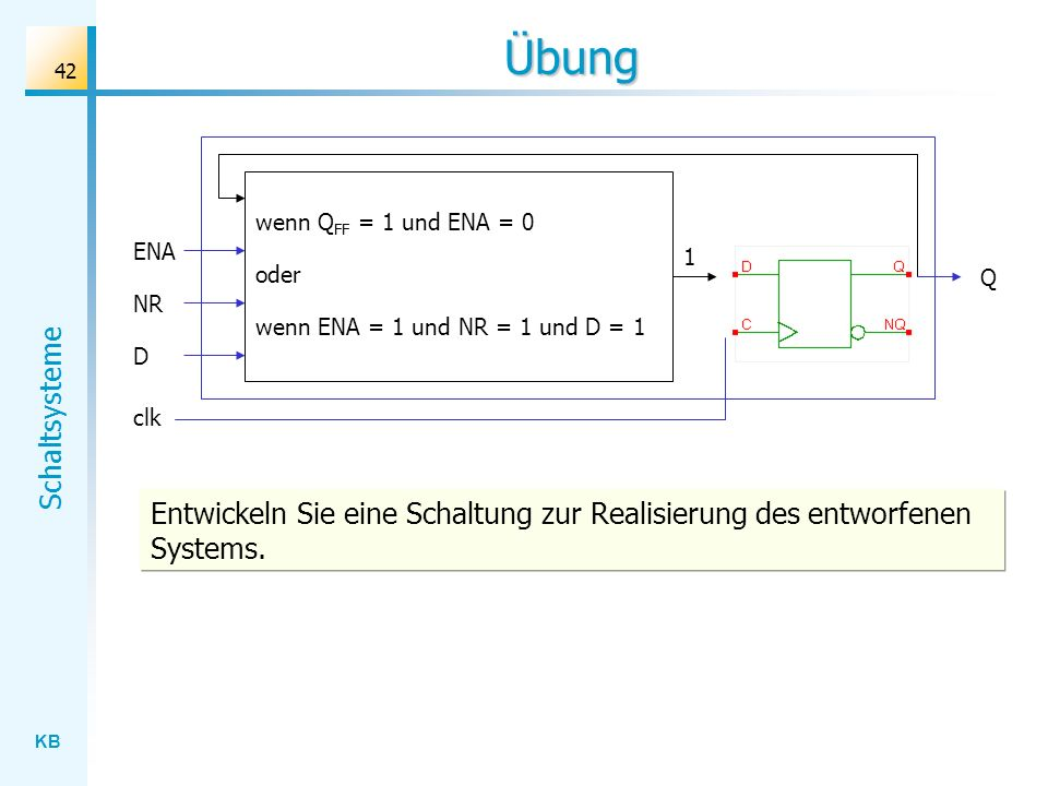 KB Schaltsysteme 42 Übung wenn Q FF = 1 und ENA = 0 wenn ENA = 1 und NR = 1 und D = 1 1 oder ENA NR D Q clk Entwickeln Sie eine Schaltung zur Realisie