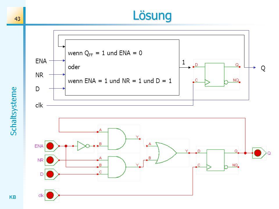 KB Schaltsysteme 43 Lösung wenn Q FF = 1 und ENA = 0 wenn ENA = 1 und NR = 1 und D = 1 1 oder ENA NR D Q clk