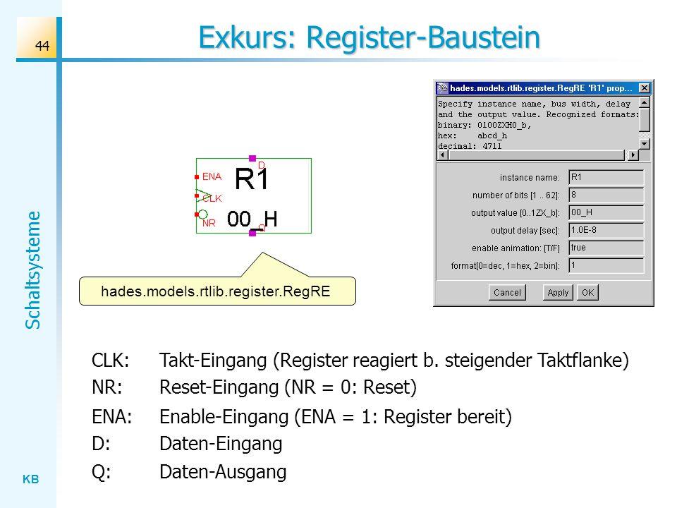 KB Schaltsysteme 44 Exkurs: Register-Baustein CLK: Takt-Eingang (Register reagiert b. steigender Taktflanke) NR: Reset-Eingang (NR = 0: Reset) ENA: En