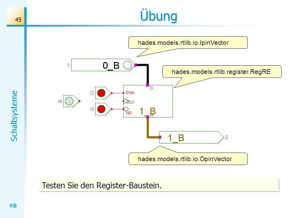 KB Schaltsysteme 45 Übung Testen Sie den Register-Baustein. hades.models.rtlib.register.RegRE hades.models.rtlib.io.IpinVector hades.models.rtlib.io.O