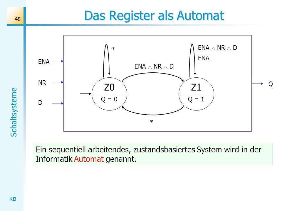 KB Schaltsysteme 48 Das Register als Automat ENA NR D Z0 ENA NR D ENA * * NR D Q Q = 0 Z1 Q = 1 Ein sequentiell arbeitendes, zustandsbasiertes System