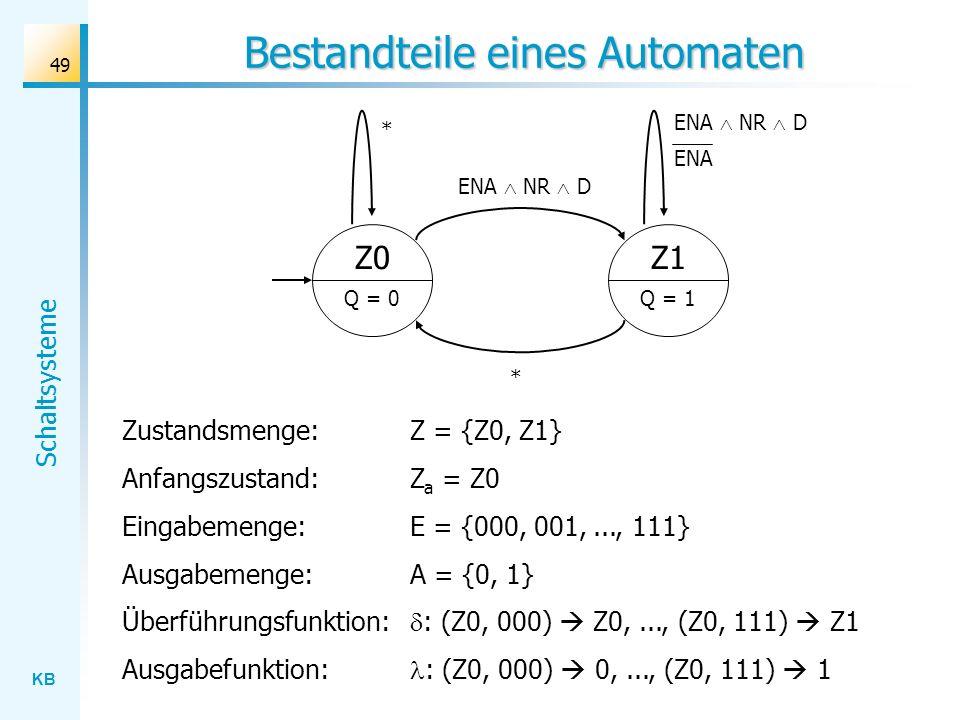 KB Schaltsysteme 49 Bestandteile eines Automaten ENA NR D Z0 ENA NR D ENA * * Q = 0 Z1 Q = 1 Zustandsmenge: Z = {Z0, Z1} Anfangszustand:Z a = Z0 Einga