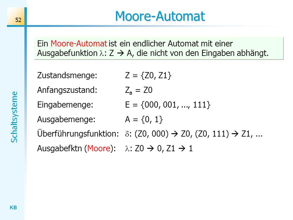 KB Schaltsysteme 52 Moore-Automat Zustandsmenge: Z = {Z0, Z1} Anfangszustand:Z a = Z0 Eingabemenge: E = {000, 001,..., 111} Ausgabemenge: A = {0, 1} Ü
