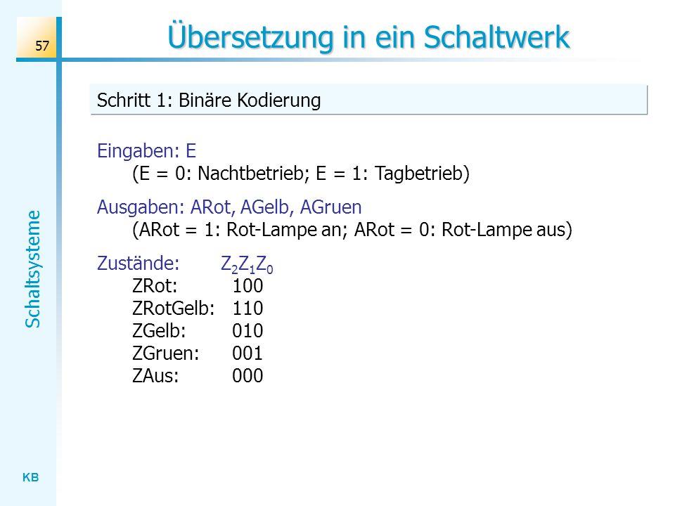 KB Schaltsysteme 57 Übersetzung in ein Schaltwerk Eingaben: E (E = 0: Nachtbetrieb; E = 1: Tagbetrieb) Ausgaben: ARot, AGelb, AGruen (ARot = 1: Rot-La