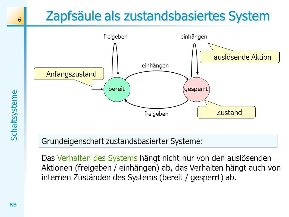 KB Schaltsysteme 6 Zapfsäule als zustandsbasiertes System einhängen bereitgesperrt einhängenfreigeben Zustand Anfangszustand auslösende Aktion Das Ver