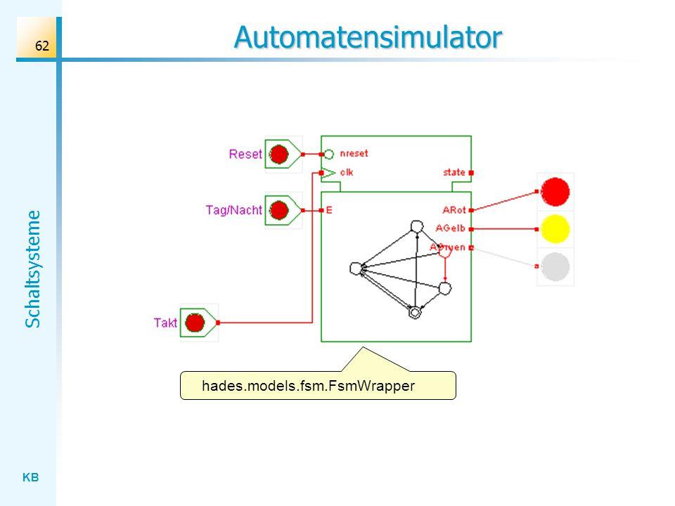 KB Schaltsysteme 62 Automatensimulator hades.models.fsm.FsmWrapper