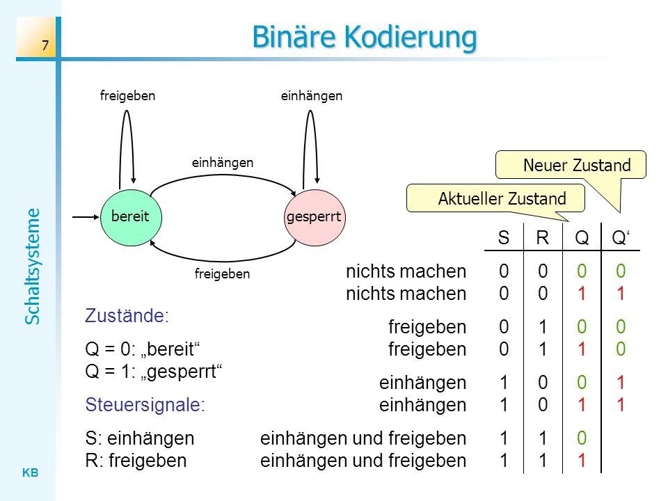 KB Schaltsysteme 7 Binäre Kodierung S00001111S000011110011 R00110011R001100110101 Q010011Q01001101 Q01010101Q01010101 nichts machenfreigebeneinhängene