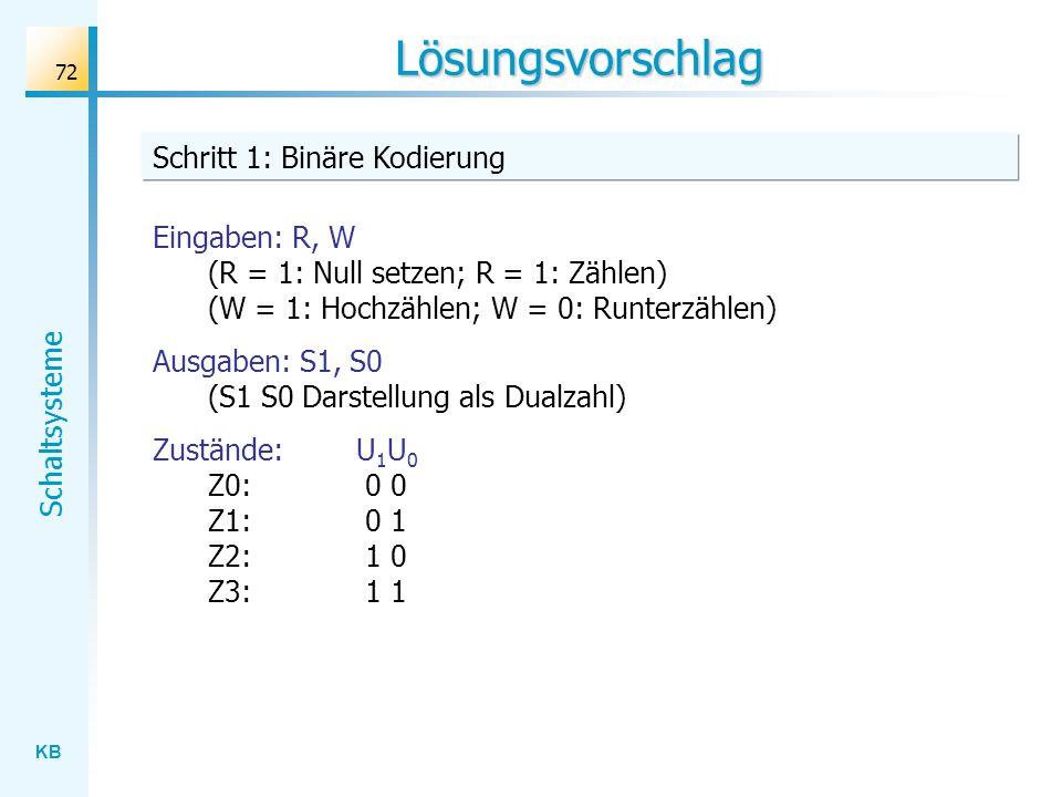 KB Schaltsysteme 72 Lösungsvorschlag Eingaben: R, W (R = 1: Null setzen; R = 1: Zählen) (W = 1: Hochzählen; W = 0: Runterzählen) Ausgaben: S1, S0 (S1