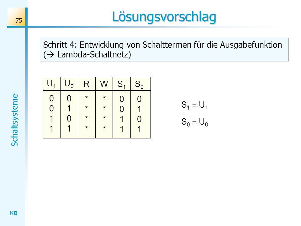 KB Schaltsysteme 75 Lösungsvorschlag W****W**** U10011U10011 U00101U00101 S10011S10011 R****R**** S00101S00101 S 1 = U 1 Schritt 4: Entwicklung von Sc