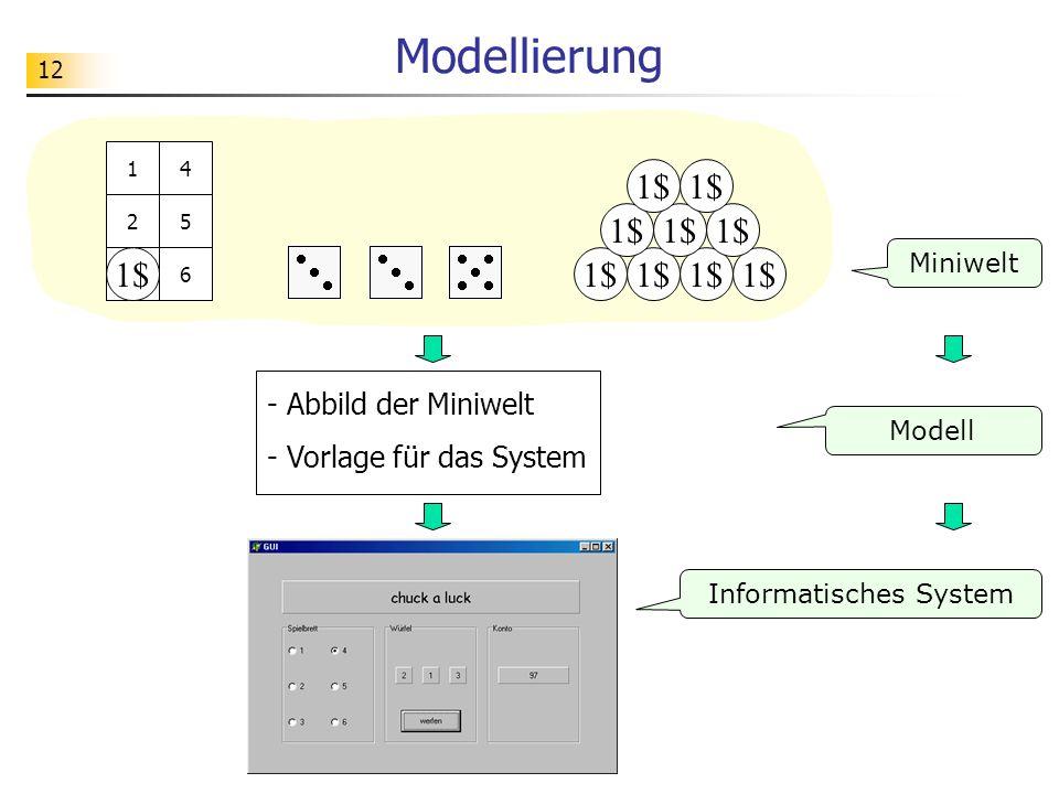 12 Modellierung 1$ 1 2 3 4 5 63 3 - Abbild der Miniwelt - Vorlage für das System Miniwelt Modell Informatisches System