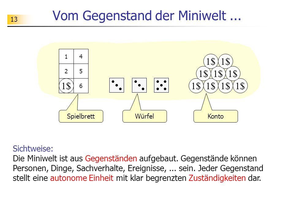 13 Vom Gegenstand der Miniwelt... Sichtweise: Die Miniwelt ist aus Gegenständen aufgebaut. Gegenstände können Personen, Dinge, Sachverhalte, Ereigniss