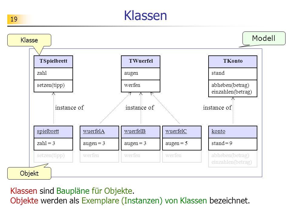 19 Klassen Klassen sind Baupläne für Objekte. Objekte werden als Exemplare (Instanzen) von Klassen bezeichnet. spielbrett setzen(tipp) wuerfelAwuerfel