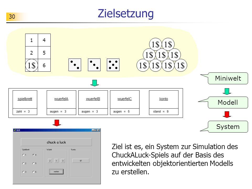 30 Zielsetzung Ziel ist es, ein System zur Simulation des ChuckALuck-Spiels auf der Basis des entwickelten objektorientierten Modells zu erstellen. 1$