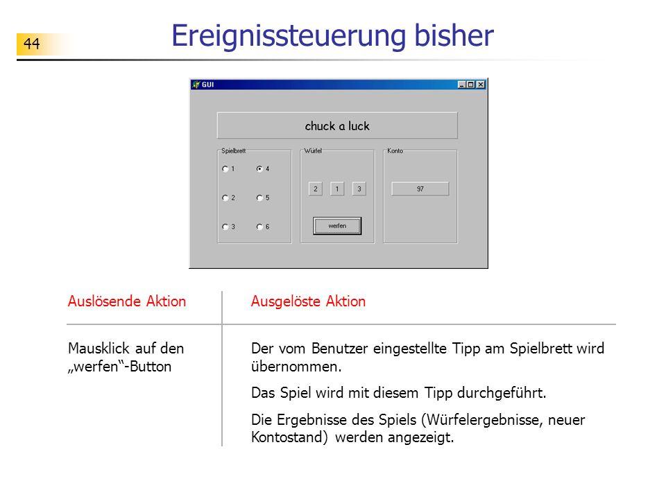 44 Ereignissteuerung bisher Auslösende AktionAusgelöste Aktion Mausklick auf den werfen-Button Der vom Benutzer eingestellte Tipp am Spielbrett wird ü