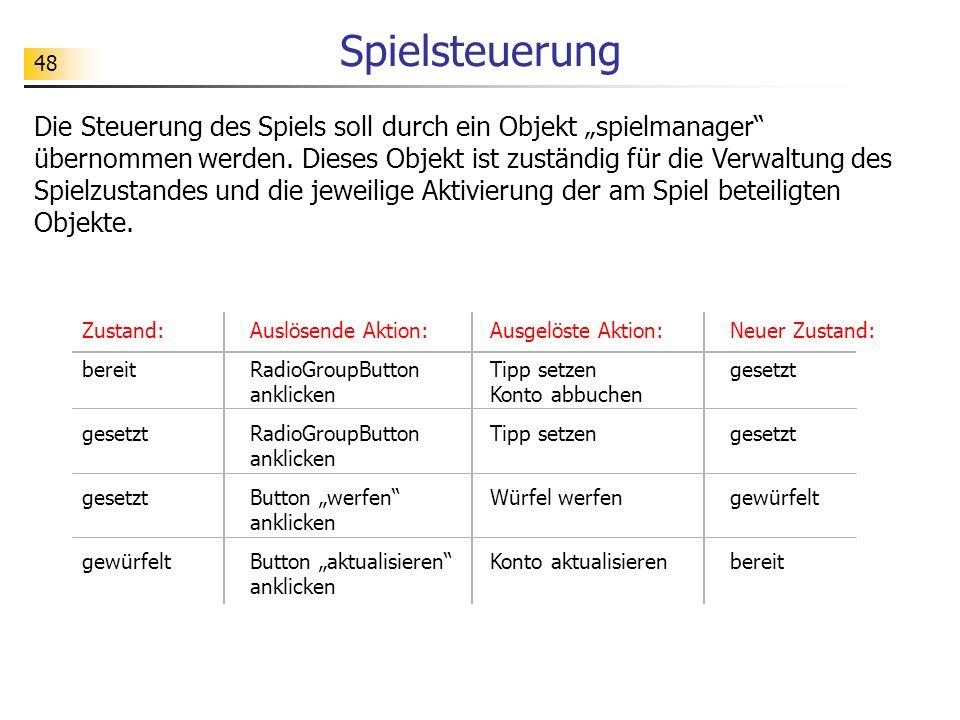 49 Modellierung spielbrettwuerfelAwuerfelBwuerfelC zahl = 3augen = 3 augen = 5 1$ 1 2 3 4 5 63 3 Miniwelt Modell konto stand = 9 spielmanager zustand = 0