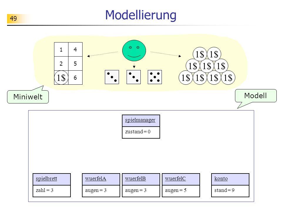 49 Modellierung spielbrettwuerfelAwuerfelBwuerfelC zahl = 3augen = 3 augen = 5 1$ 1 2 3 4 5 63 3 Miniwelt Modell konto stand = 9 spielmanager zustand