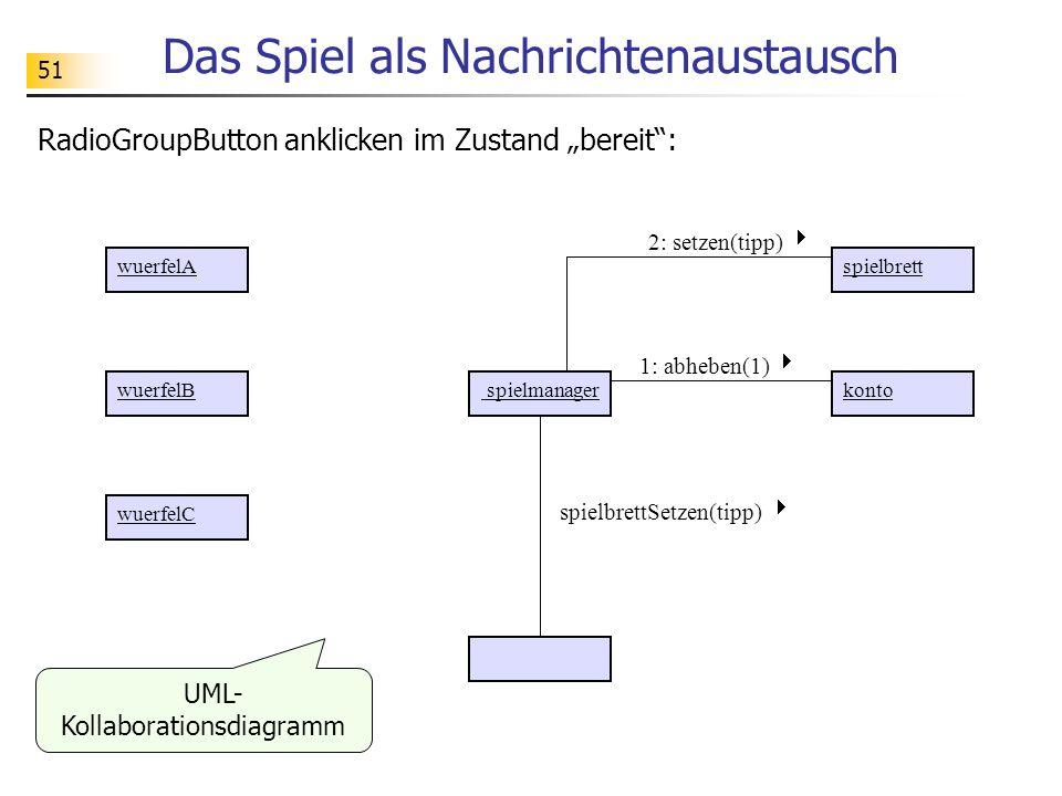 51 Das Spiel als Nachrichtenaustausch UML- Kollaborationsdiagramm wuerfelA wuerfelB wuerfelC konto spielmanager 1: abheben(1) spielbrett 2: setzen(tip