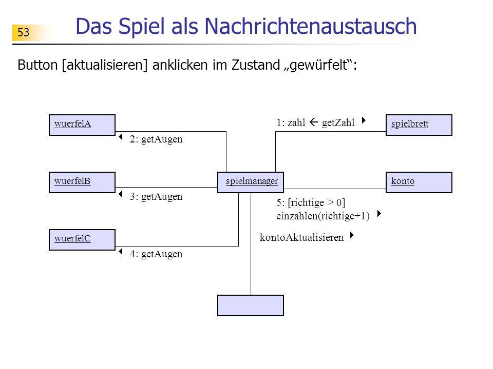 54 Das Spiel als Nachrichtenaustausch UML- Kollaborationsdiagramm konto spielmanager 1: abheben(1) spielbrett 2: setzen(tipp) RadioGroupButton anklicken im Zustand bereit: UML-Sequenzdiagramm