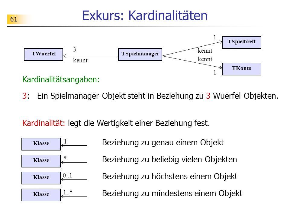 61 Exkurs: Kardinalitäten TWuerfel TKonto TSpielmanager kennt TSpielbrett kennt 3 1 1 3: Ein Spielmanager-Objekt steht in Beziehung zu 3 Wuerfel-Objek