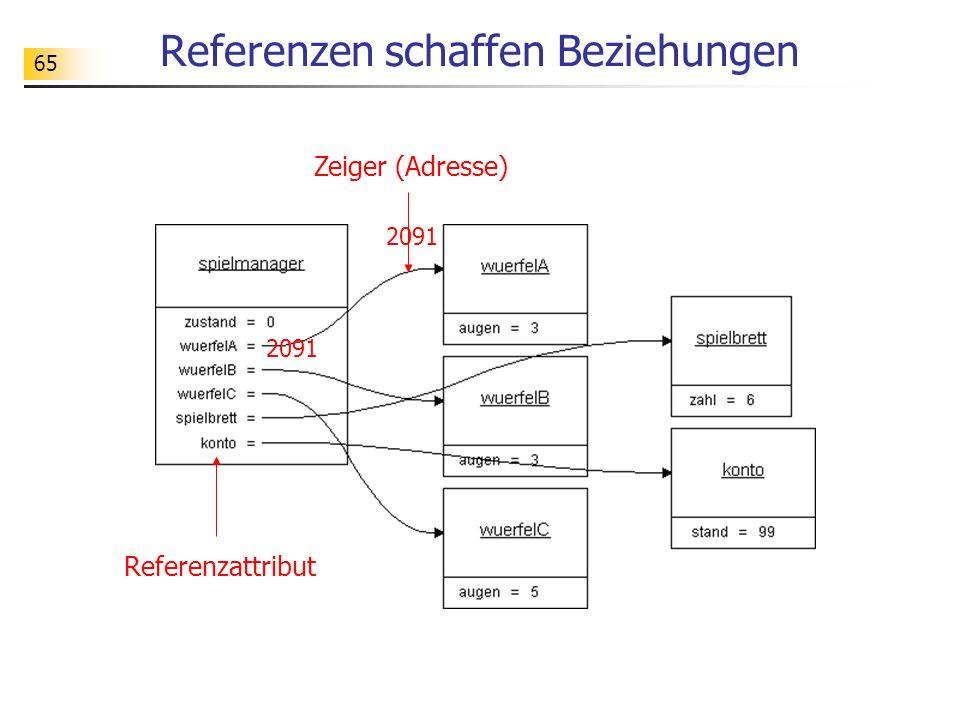 66 Referenzen schaffen Beziehungen Referenzattribute Mit Hilfe von Referenzattributen kann ein Objekt sich die Adressen seiner Beziehungspartner merken.