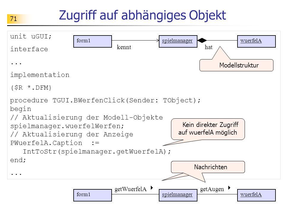 71 Zugriff auf abhängiges Objekt unit uGUI; interface... implementation {$R *.DFM} procedure TGUI.BWerfenClick(Sender: TObject); begin // Aktualisieru