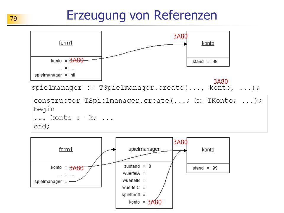 80 Erzeugung von Referenzen // Deklaration des Konstruktors constructor TSpielmanager.create (wA, wB, wC: TWuerfel; k: TKonto; sp: TSpielbrett); begin zustand := 0; konto := k; wuerfelA := wA; wuerfelB := wB; wuerfelC := wC; spielbrett := sp; end; // Aufruf des Konstruktors konto := TKonto.create(100);...
