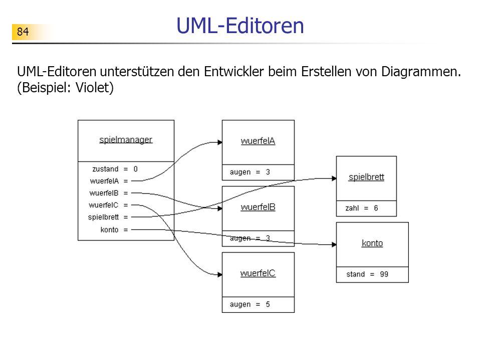 84 UML-Editoren UML-Editoren unterstützen den Entwickler beim Erstellen von Diagrammen. (Beispiel: Violet)