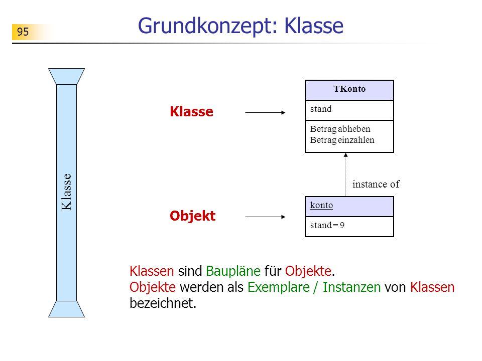 95 Grundkonzept: Klasse Klassen sind Baupläne für Objekte. Objekte werden als Exemplare / Instanzen von Klassen bezeichnet. Klasse Objekt TKonto stand